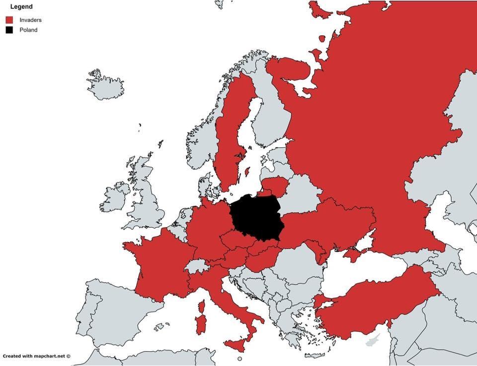 tarih boyunca polonya'yı işgal etmiş devletler.