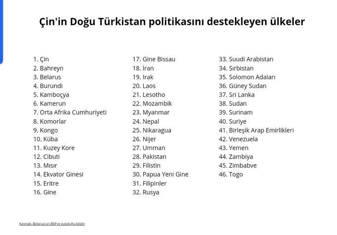 çin'in doğu türkistan politikasını destekleyen ülkeler