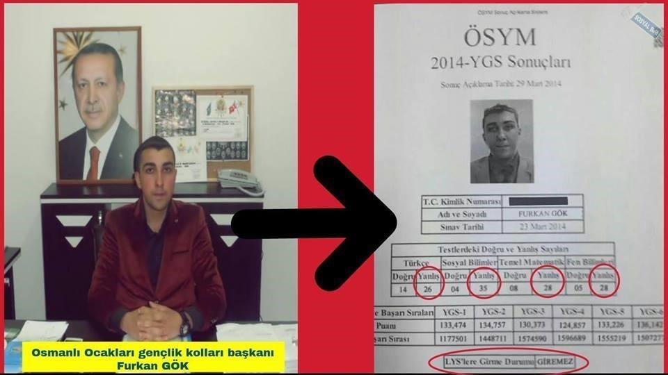 osmanlı ocakları gençlik kolları başkanı'nın sınav sonuçları